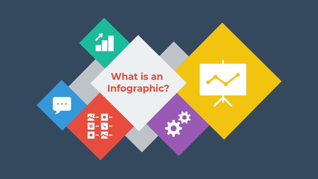 Qu'est-ce qu'une infographie ? Exemples d'infographies, modèles et astuces de design