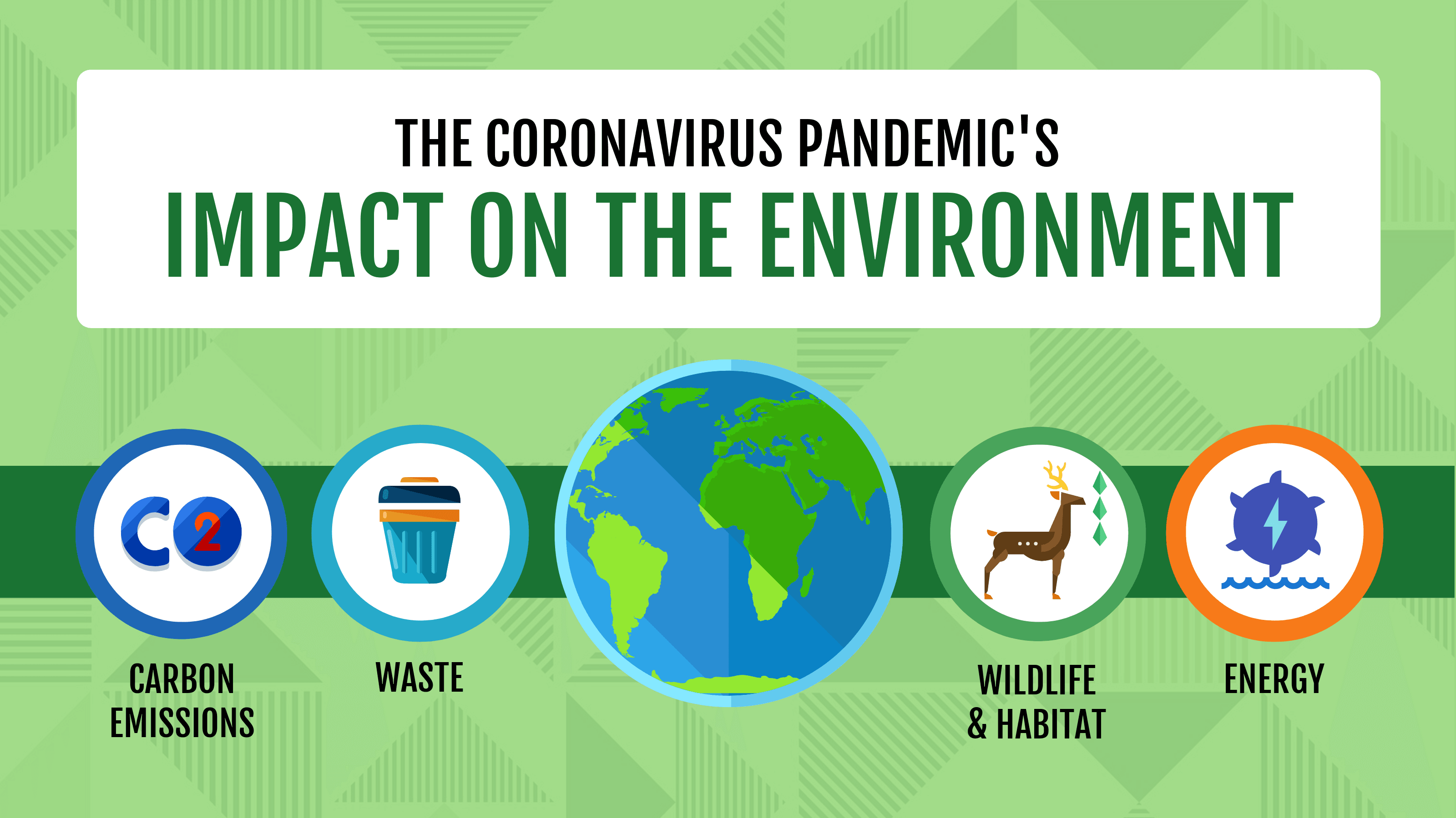 Coronavirus_Pandemic_Impact_on_Environment_Blog_Header-Compressed